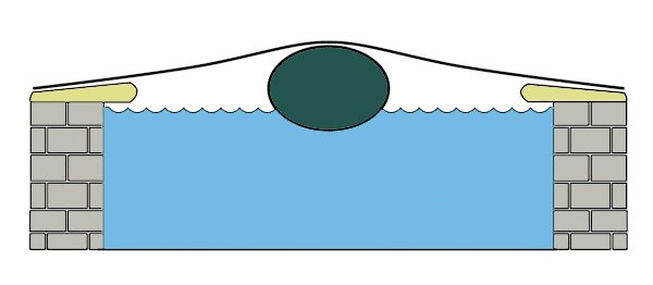 Airtube per copertura piscina