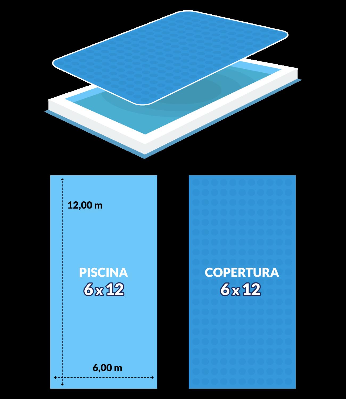 dimensioni copertura a bolle