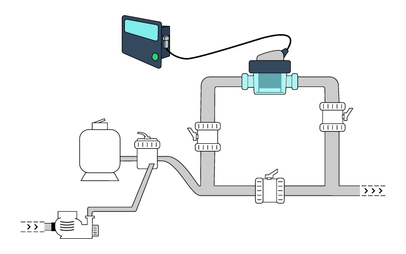 Installazione eSalt in bypass