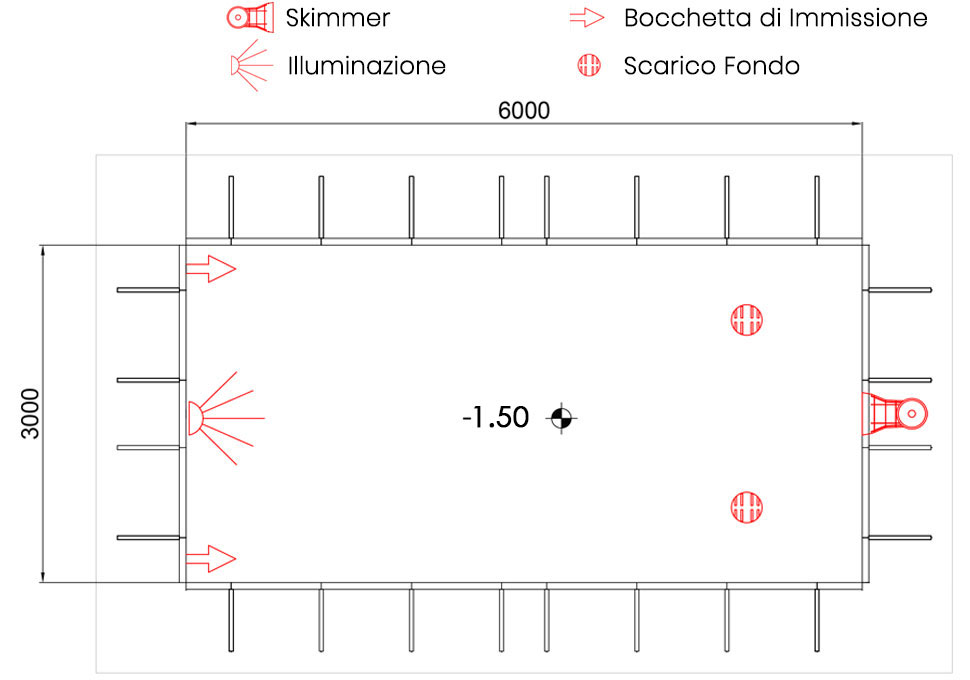 Piscina Interrata 3,00 X 6,00 h 1,50 mt
