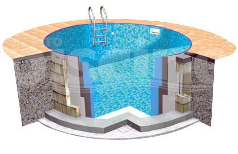 Piscina interrata 4 16 h 1 20 mt piscina nara lamiera d - Piscina in lamiera ...