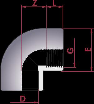 Dimensioni Gomito 90° Misto Incollaggio e Filetto Femmina