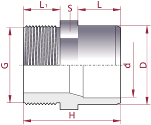 Dimensioni Manicotto Nipplo